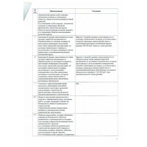 Выписка из реестра членов СРО стр. 2